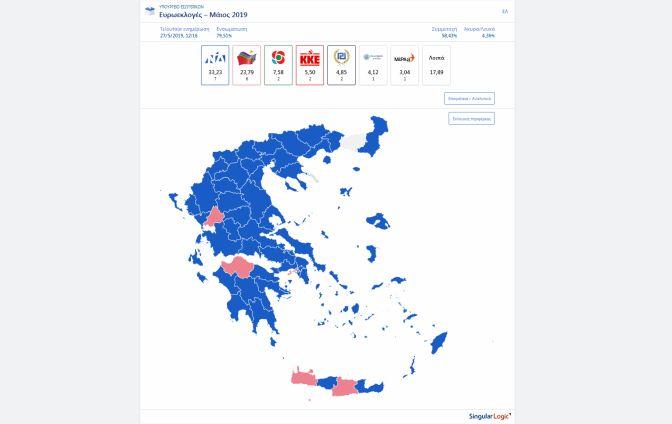 apotelesmata-eu-elections-2019